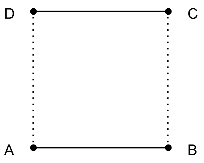 Projected square